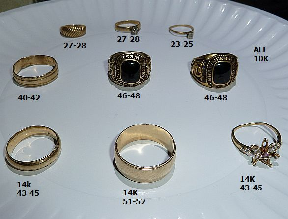 F2 Gold ring vdi numbers Friendly Metal Detecting Forums